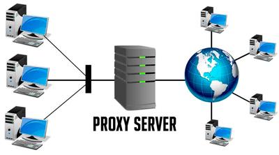 Как и зачем стоит купить прокси-сервер
